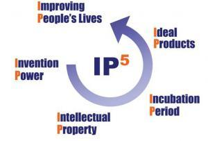 The unity of invention and IP