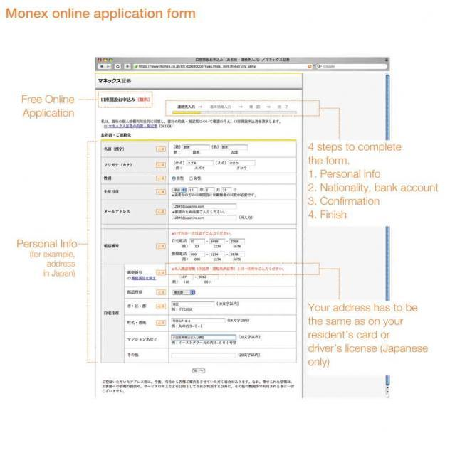Monex Securities Online Application Form